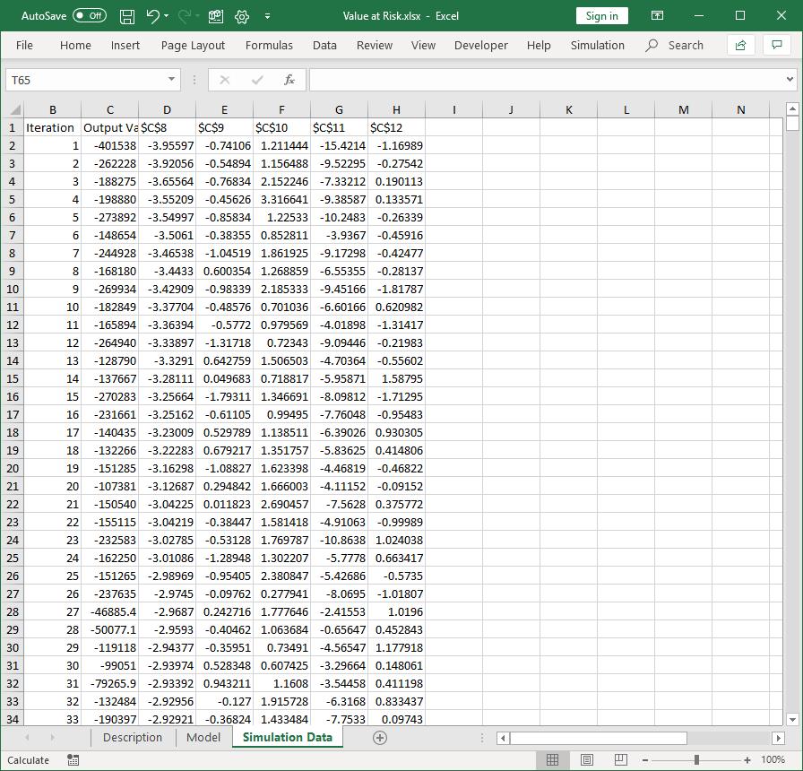 VAR Simulation Data Sheet, expected shortfall