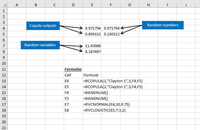 Copula marginal random variables in worksheet