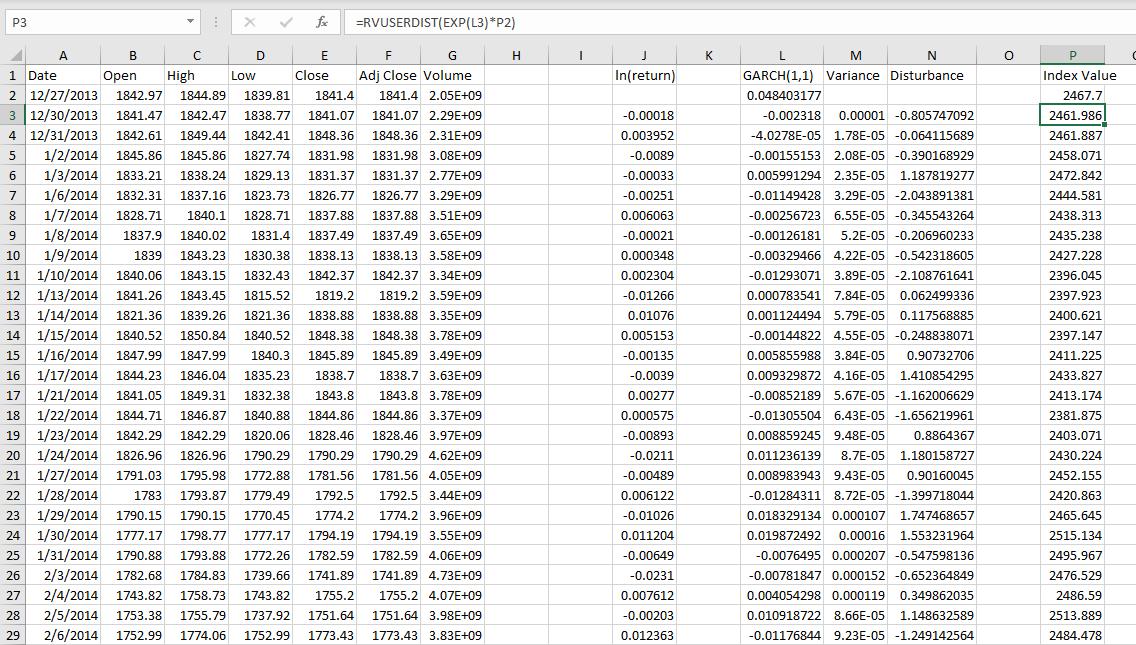 De-transformed data in spreadsheet