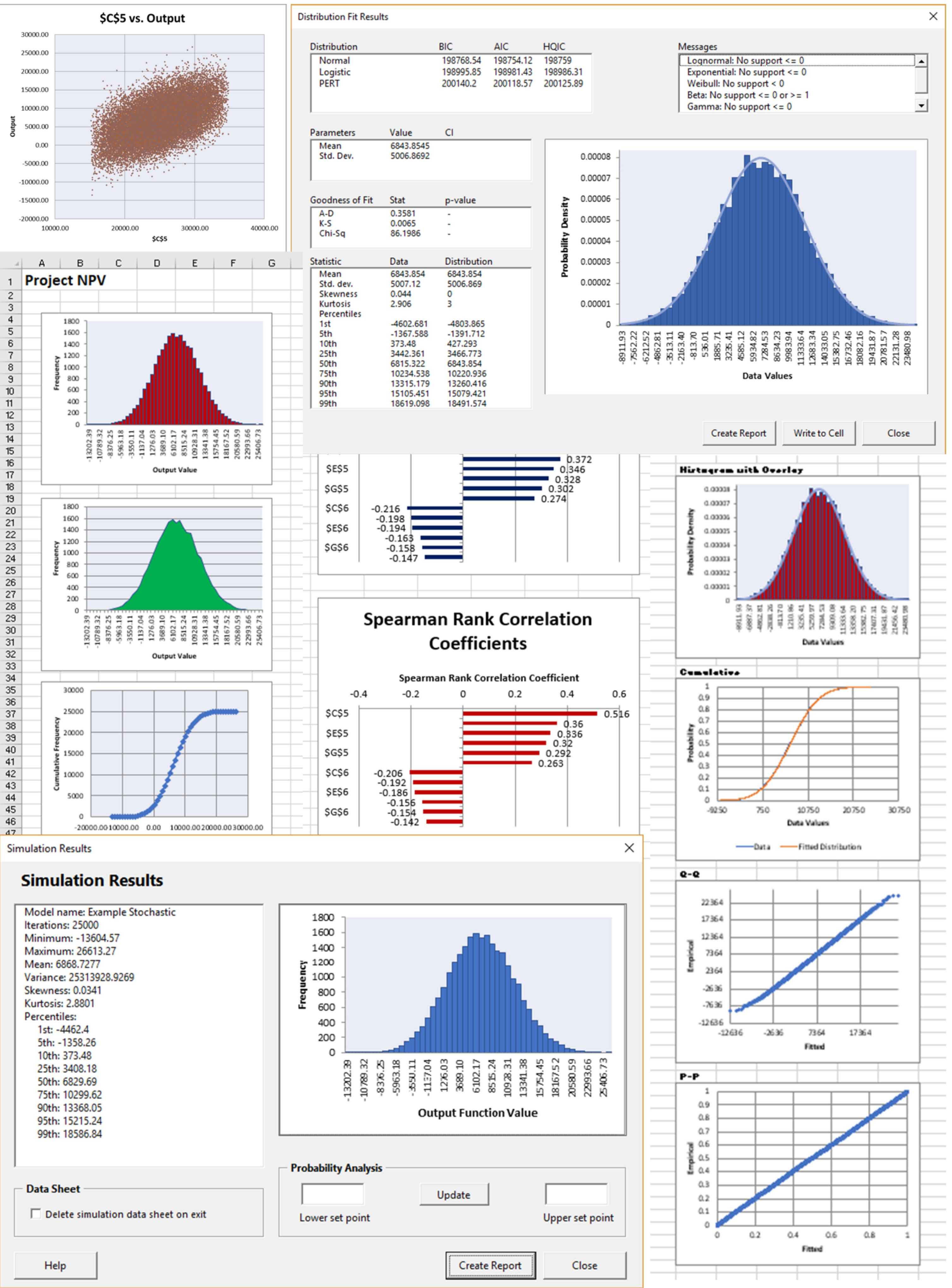 Monte Carlo simulation - collage of Simulation Master screen shots
