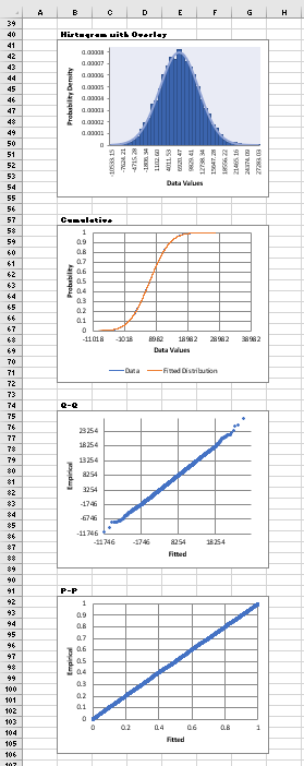 Fit report - charts
