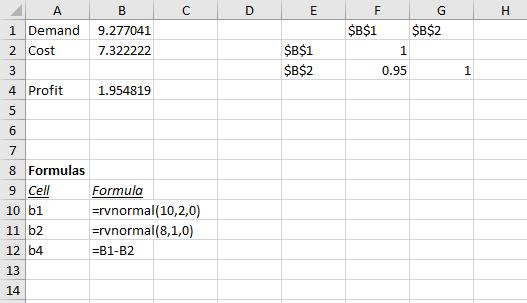 Rank order correlation model