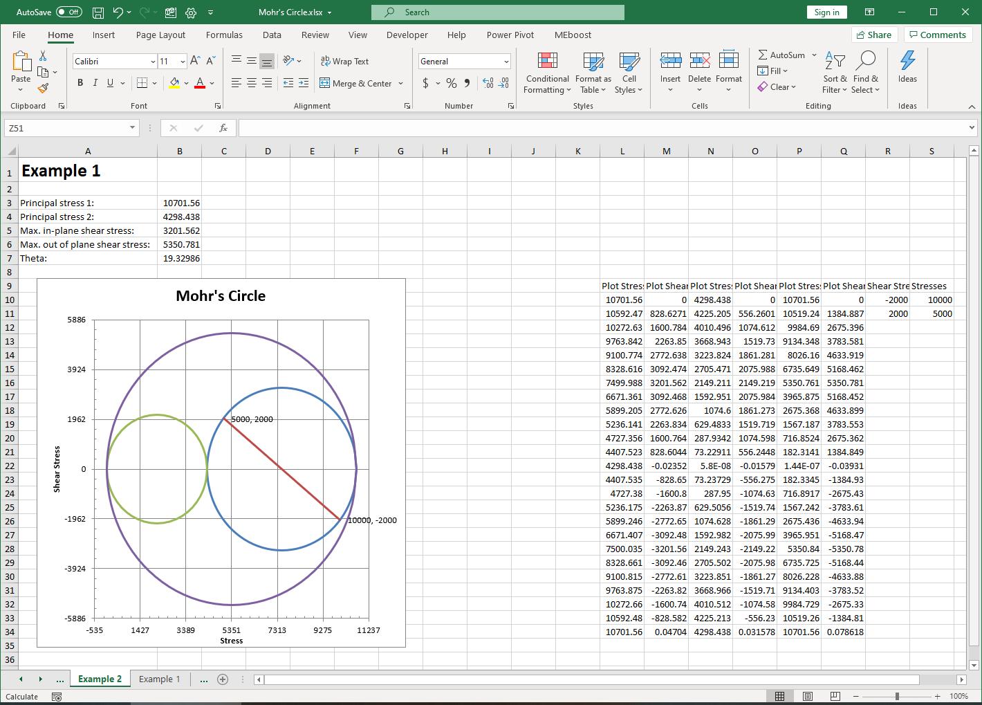Mohr's circle report
