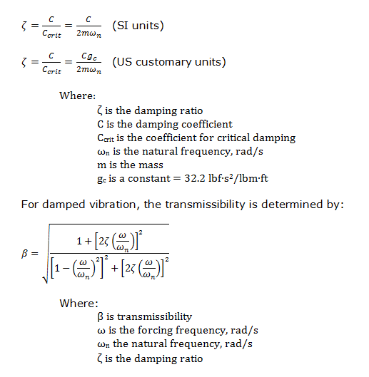 Damped vibration transmissibility formula