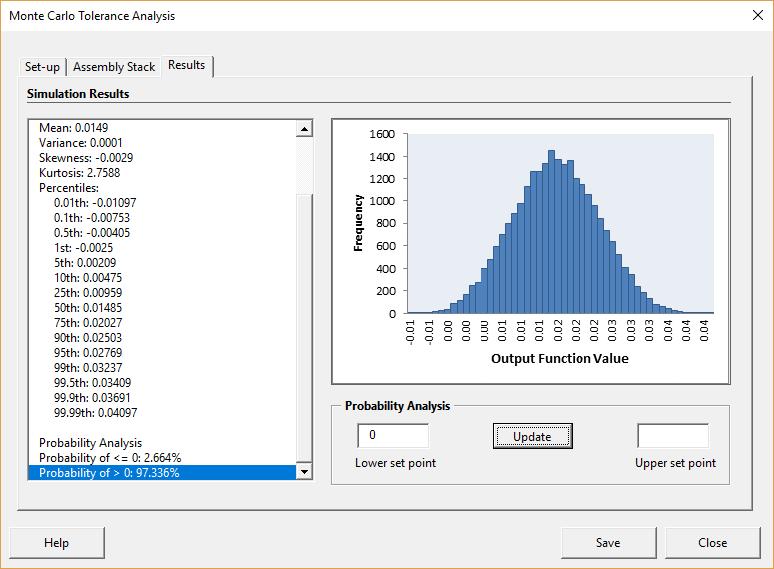 Monte Carlo tolerance analysis, single point probability analysis