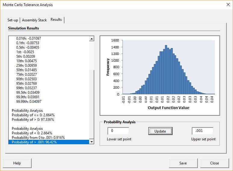 Monte Carlo tolerance analysis, range probability analysis