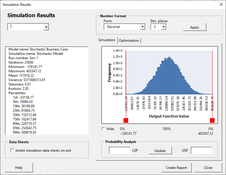 Monte Carlo simulation for business case
