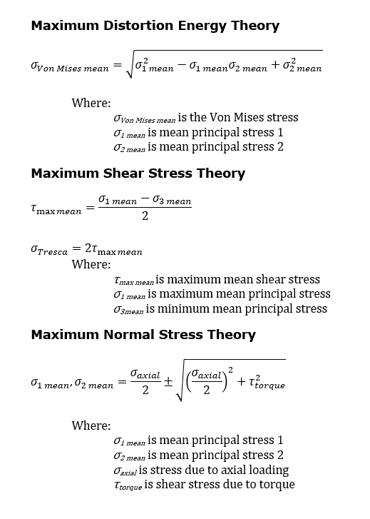 Shaft design combined mean stress equations