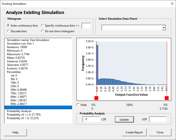 simulation result for random variable costs