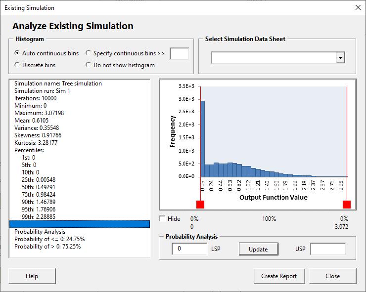 Simulation results - random variable outcomes