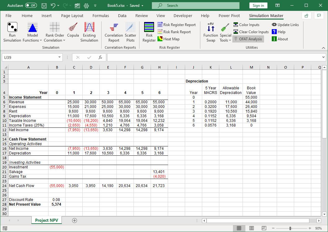 OFAT analysis button