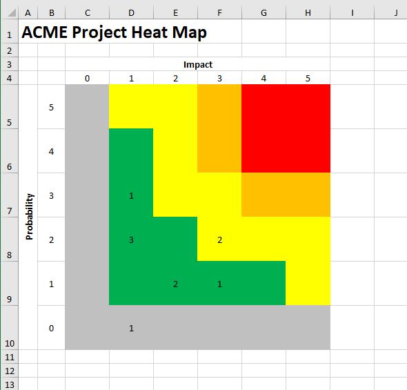 Residual risk heat map