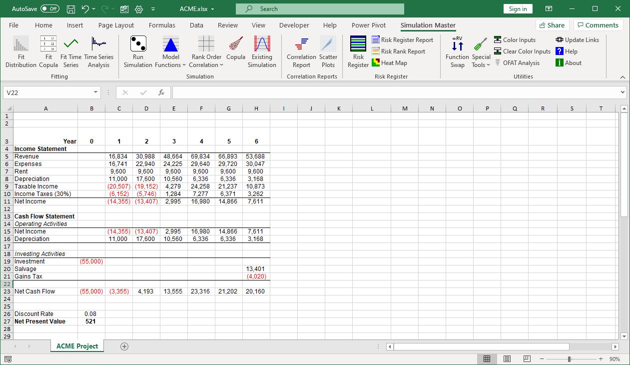 Single point estimate model