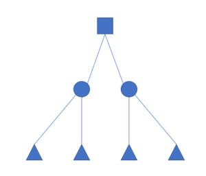 Top to bottom tree orientation