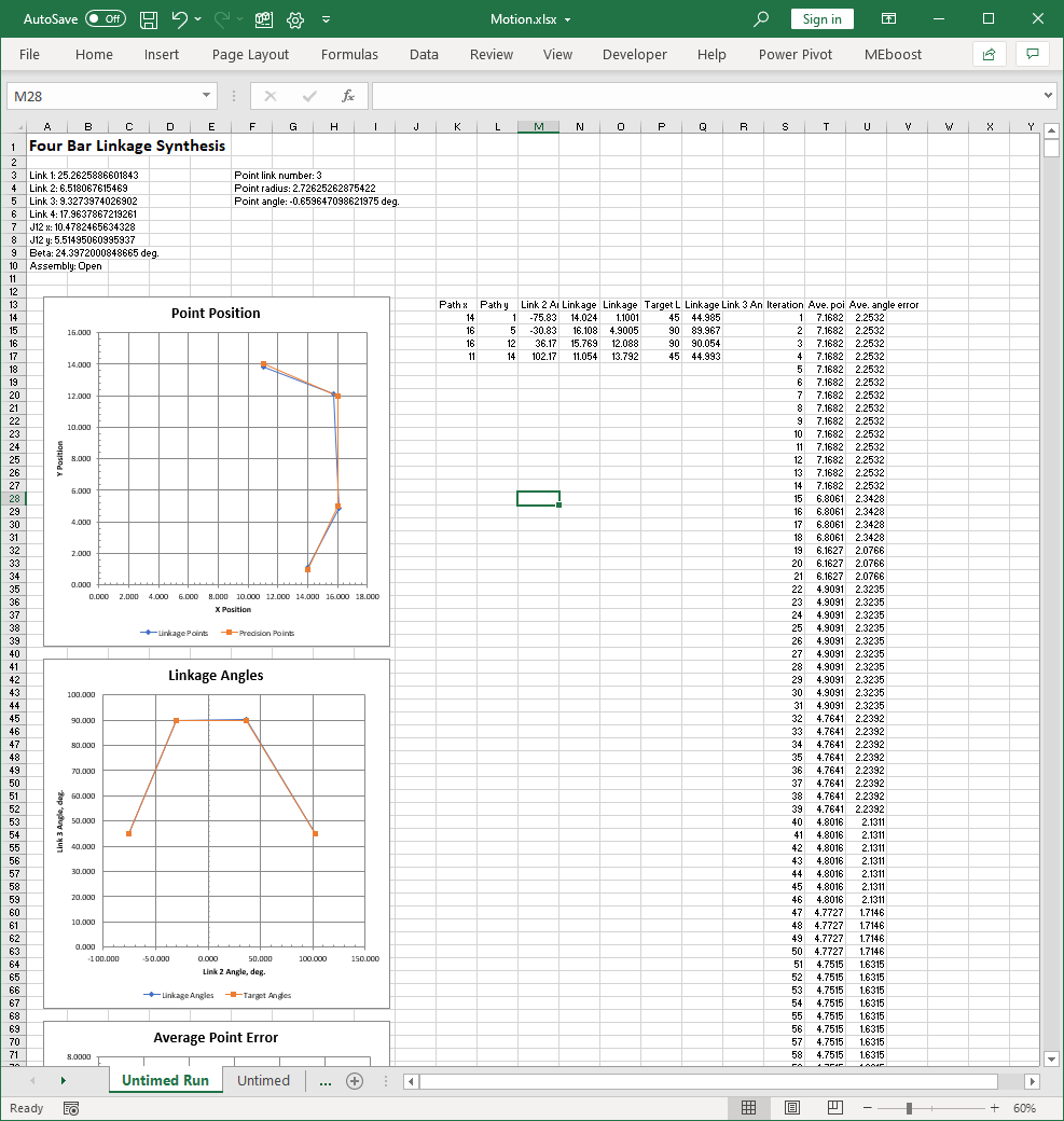 Untimed synthesis report